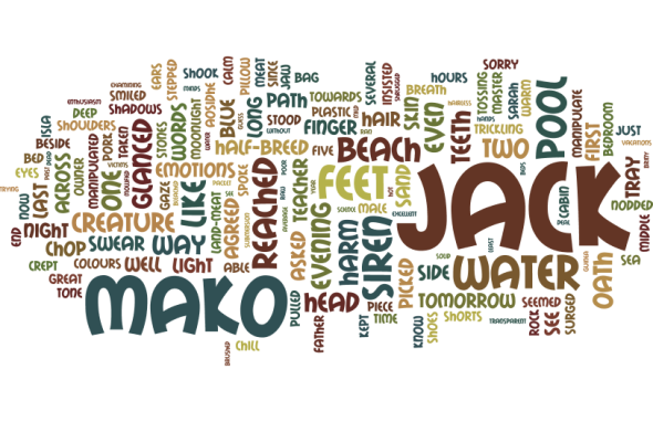 IslasOathWordle