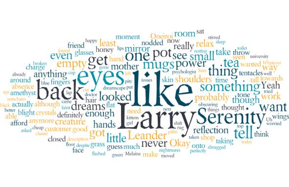 Lucid Dreaming Wordle